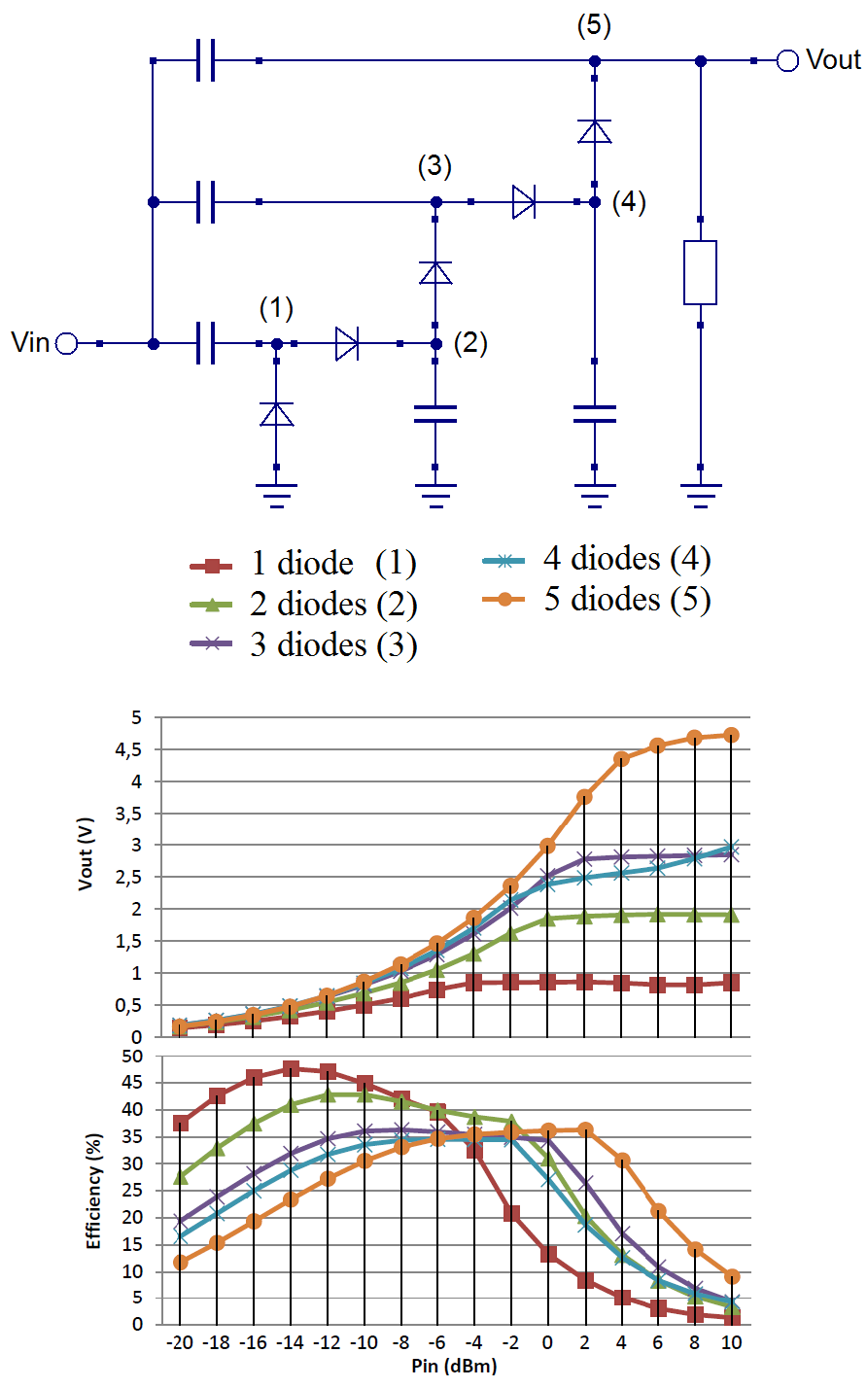 Radio Frequency Energy Harvesting Sources And Techniques Intechopen Therefore F Rom This Circuit You Can Detect The Electromagnetic Waves Figure 5