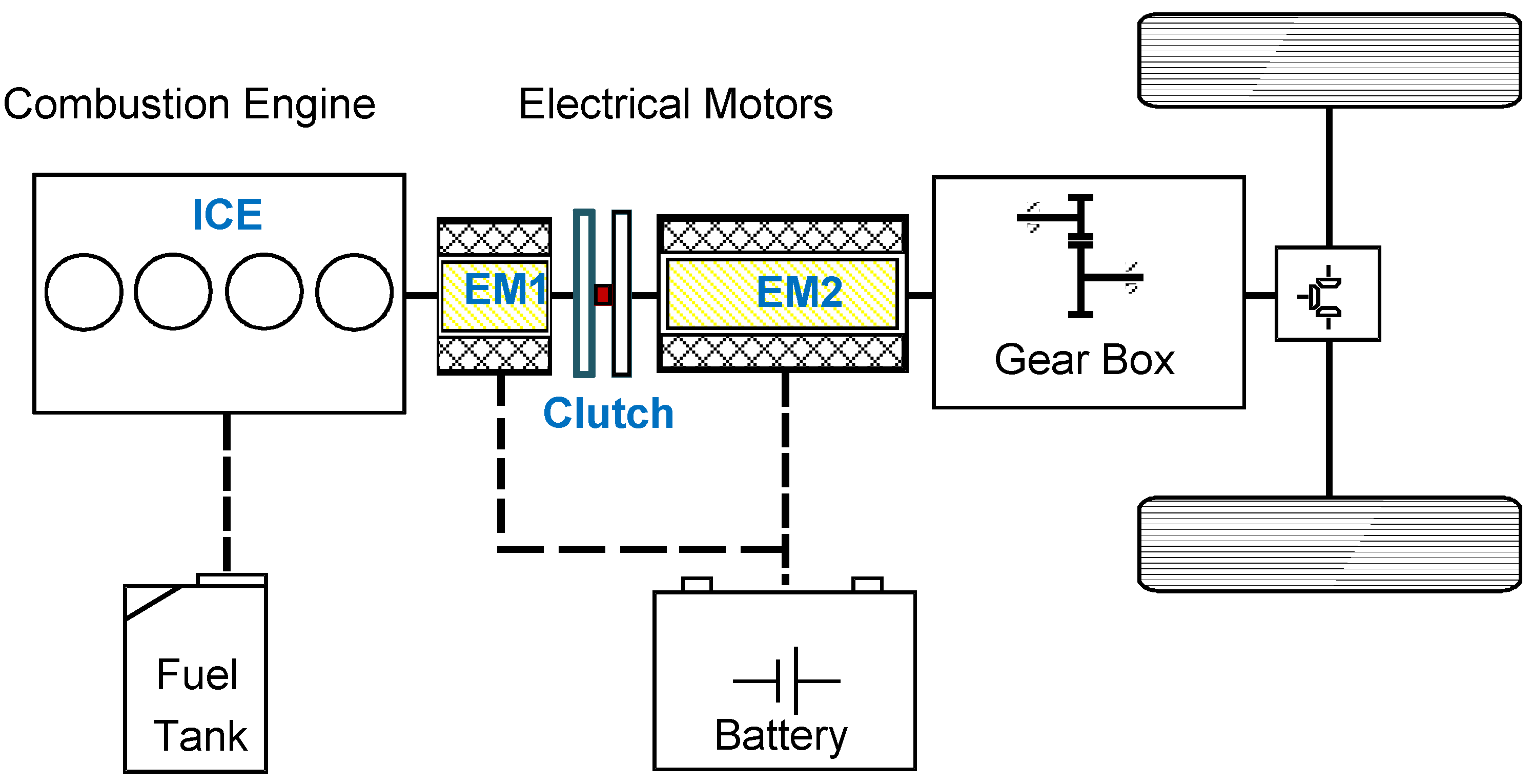 Modeling And Control Strategy For Hybrid Electrical Vehicle Intechopen Battery Series Parallel Circuit Figure 9
