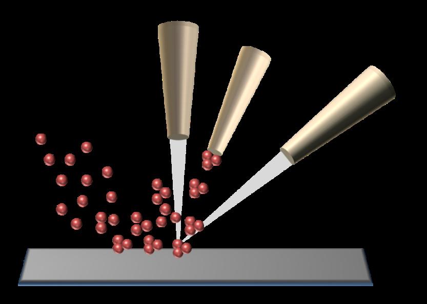 Focused Ion Beams Fib Novel Methodologies And Recent