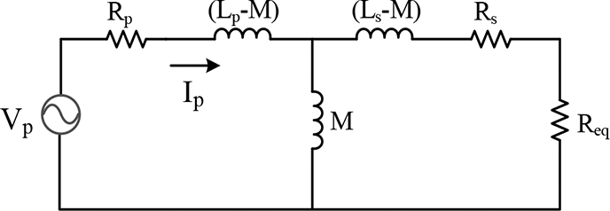 Fundamentals of Inductively Coupled Wireless Power Transfer Systems