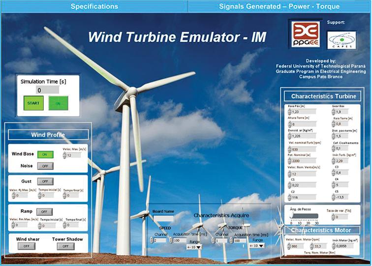 Emulation Of Wind Turbines Intechopen