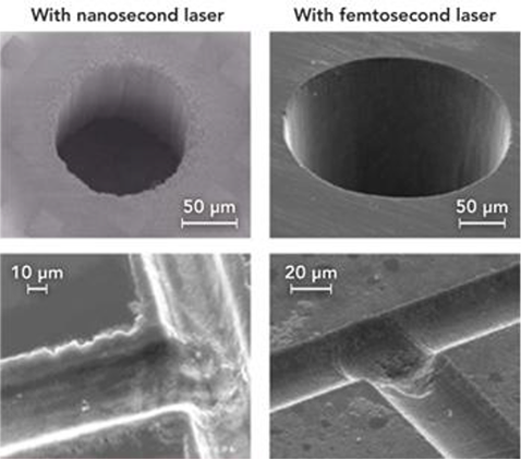 Effects Of Different Laser Pulse Regimes Nanosecond