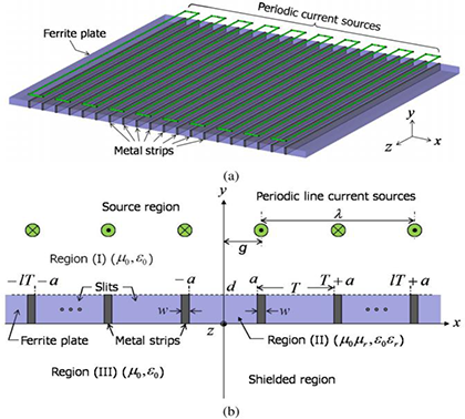 A Review of Dynamic Wireless Power Transfer for In‐Motion