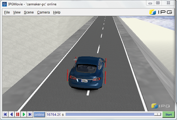 Simulation in the Loop of Electric Vehicles   IntechOpen