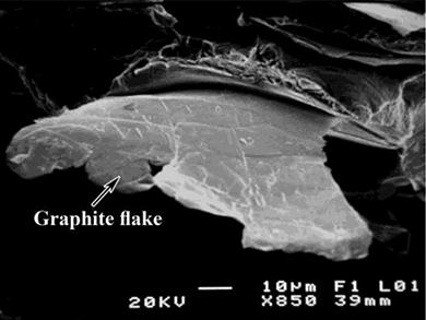 Niobium in Cast Irons | IntechOpen