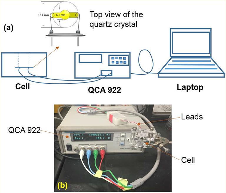 ebook Analysis of Reflector Antennas