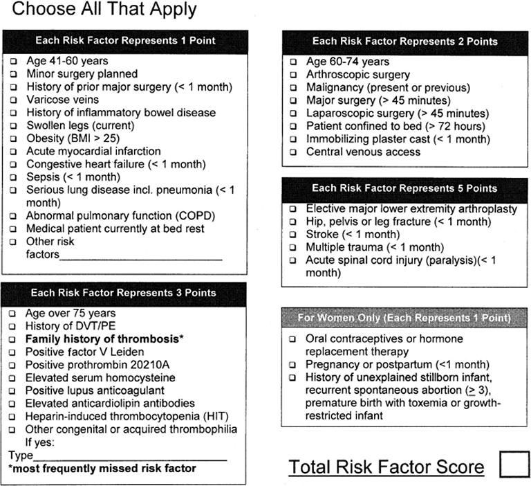 Assessment of Postoperative Venous Thromboembolism Risk in