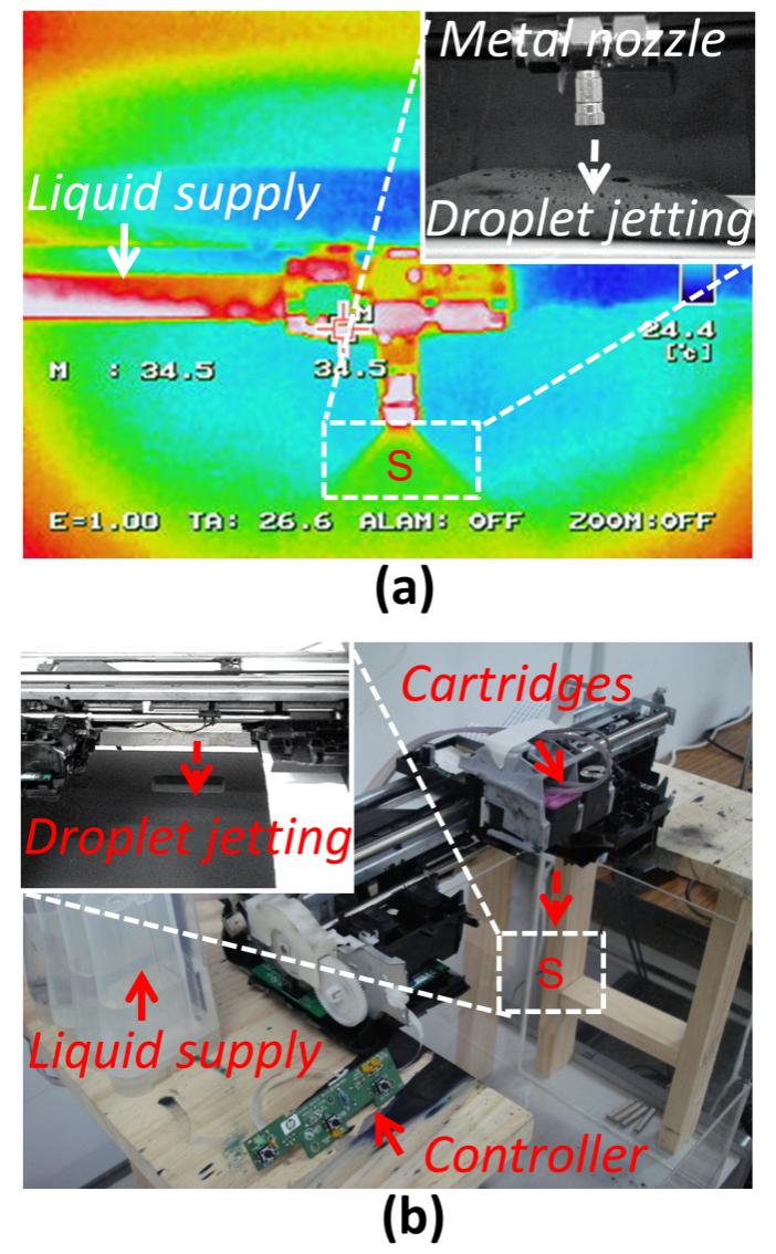 Generation and Evaporation of Microsprays   IntechOpen