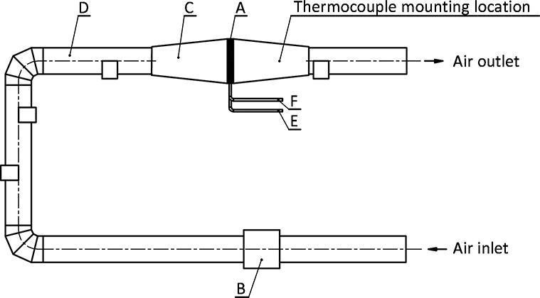 Measurement of Transient Fluid Temperature in the Heat