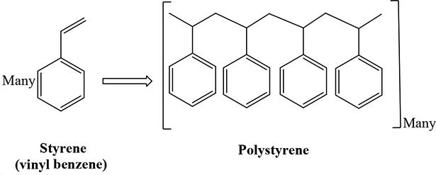 Polystyrene as Hazardous Household Waste   IntechOpen