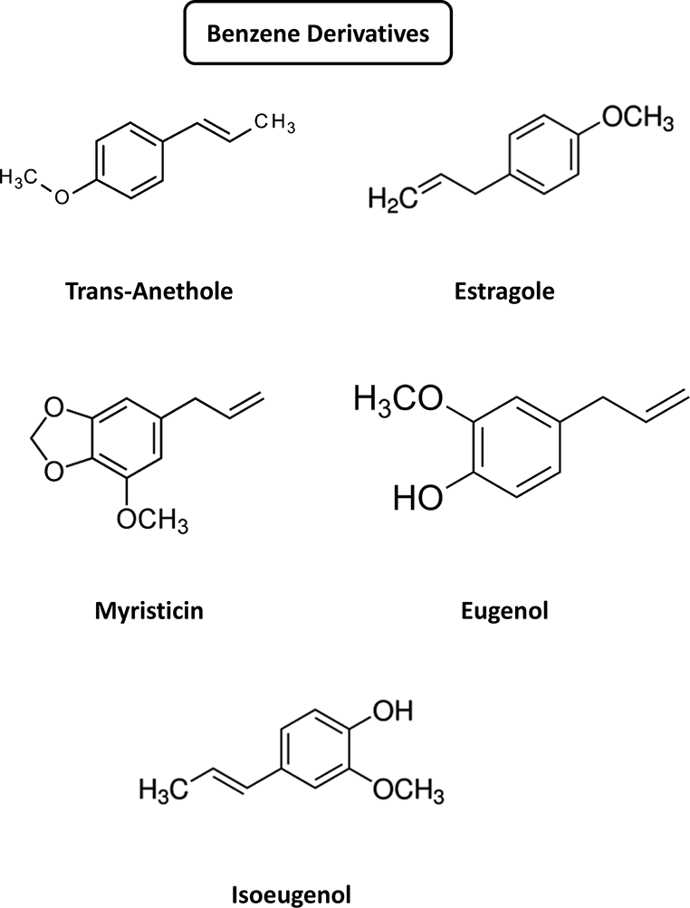 Chemical Structure, Quality Indices and Bioactivity of