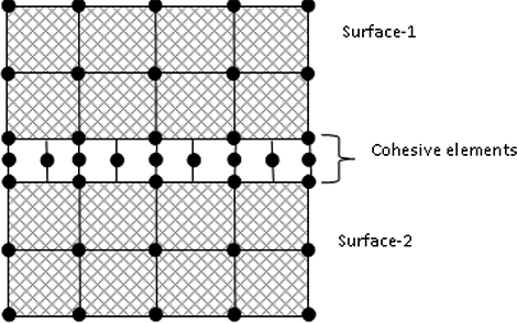Simulating Contact Instability in Soft Thin Films through
