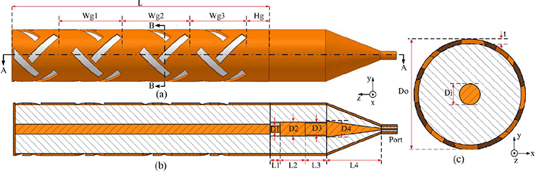 Omnidirectional Circularly Polarized Antenna with High Gain