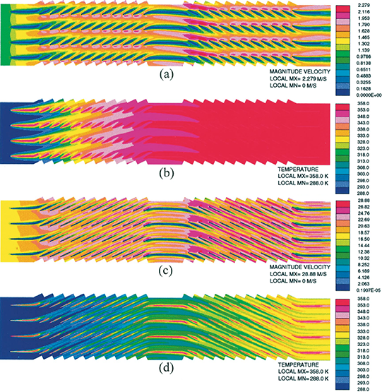 Comprehensive Study of Heat Exchangers with Louvered Fins