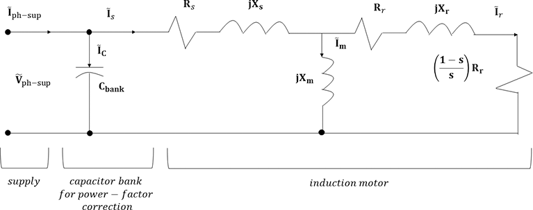 Fourier Analysis for Harmonic Signals in Electrical Power
