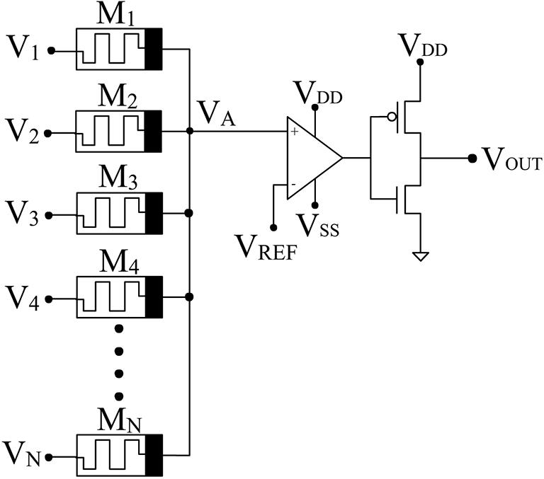memristor threshold logic fft circuits
