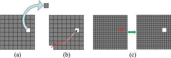 Heat Exchanger Design with Topology Optimization | IntechOpen