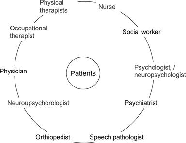 Physical Therapy in Patients with Cancer   IntechOpen