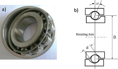 Condition Monitoring and Fault Diagnosis of Roller Element