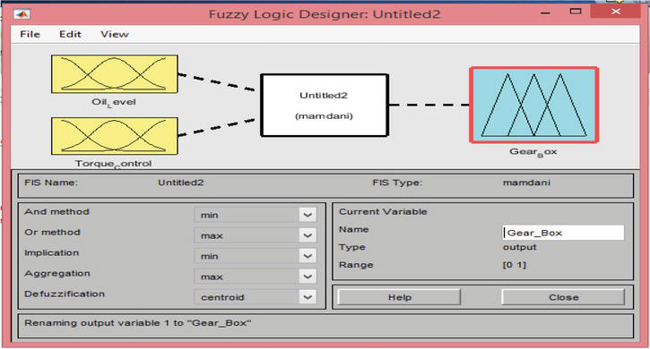 Fuzzy Logic Application, Control and Monitoring of Critical