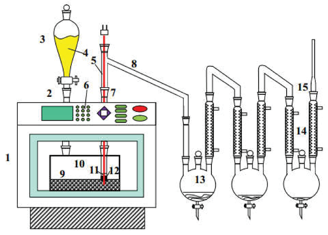 Microwave‐isted Pyrolysis of Biom for Bio‐Oil ... on