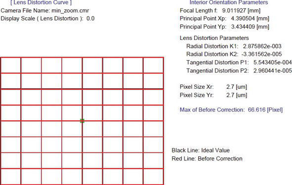 ANFIS Definition of Focal Length for Zoom Lens via Fuzzy Logic