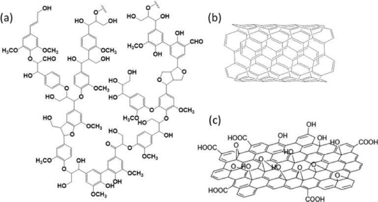 Organic-Inorganic Hybrid Coatings for Corrosion Protection