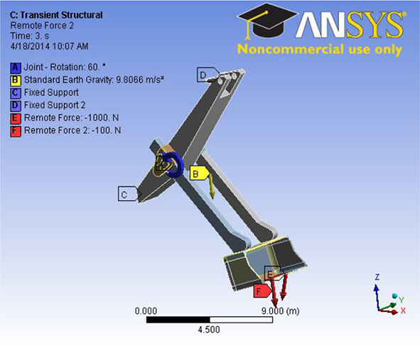 Mechanics of Electric Rope Shovel Performance and