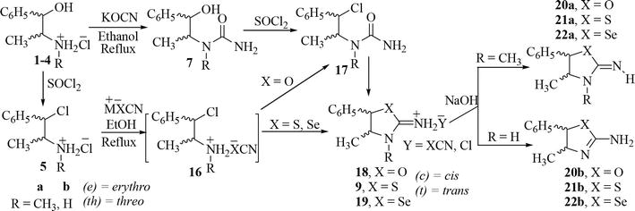 Synthesis, Structure and Biological Activity of Ephedra