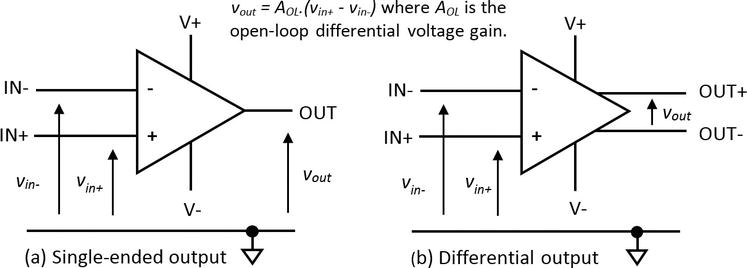 Operational Amplifier Design in CMOS at Low-Voltage for