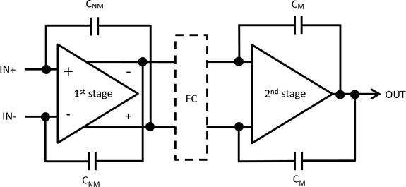 operational amplifier design in cmos at low