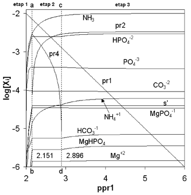 Solubility Products and Solubility Concepts   IntechOpen