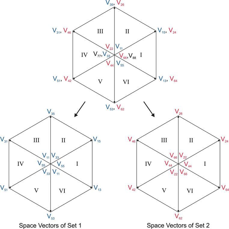 dual u2010inverter circuit topologies for supplying open u2010ended loads