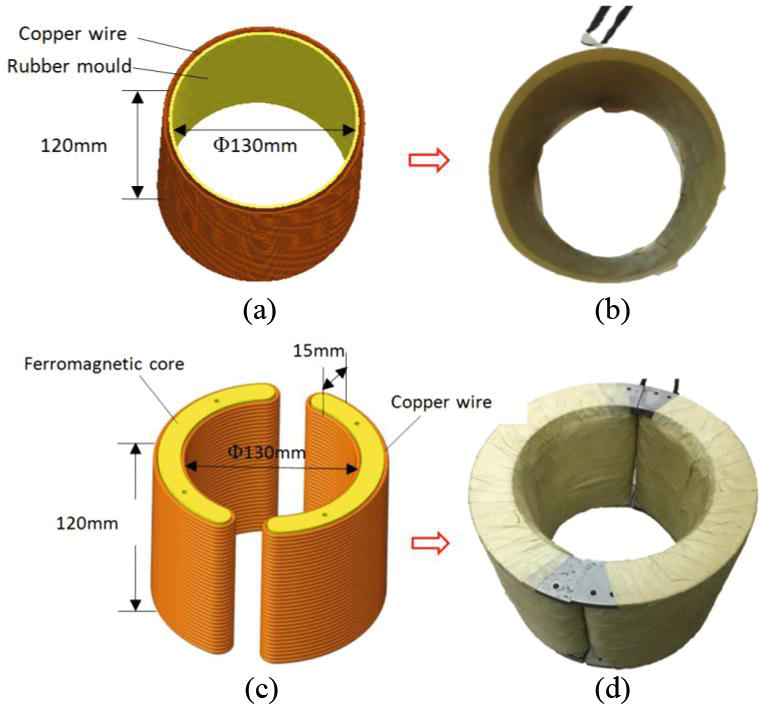 A New Method of SHM for Steel Wire Rope and its Apparatus