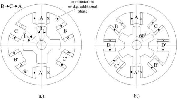 Switched Reluctance Motor Topologies: A Comprehensive Review