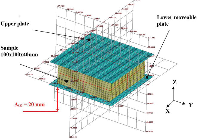 Measurement and Numerical Modeling of Mechanical Properties of