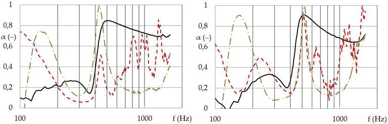 Resonance Effect of Nanofibrous Membrane for Sound Absorption