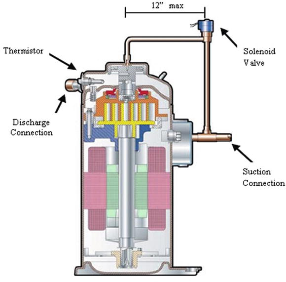 Refrigeration System: Capacity Modulation Methods | IntechOpen