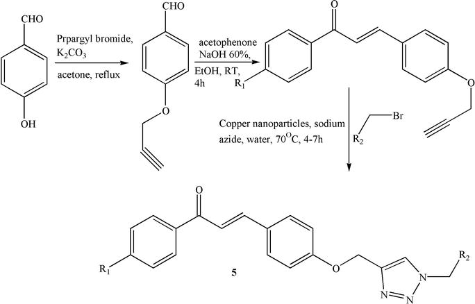 Green Chemistry and Synthesis of Anticancer Molecule