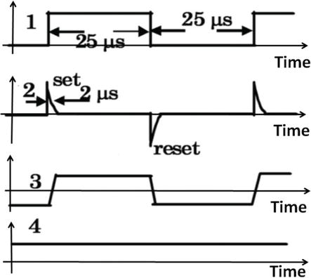 AMR Sensor and its Application on Nondestructive Evaluation