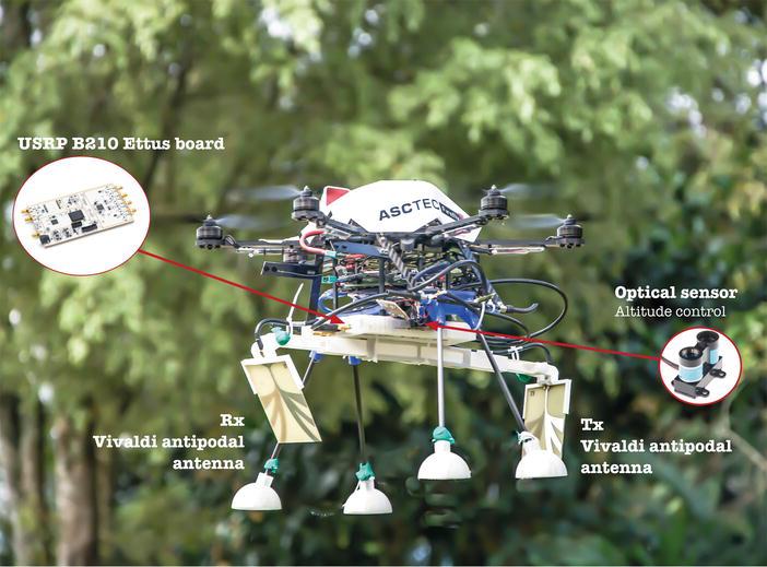 UAV for Landmine Detection Using SDR-Based GPR Technology