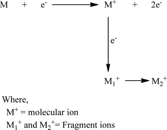 The Determination of Chemical Elements in Food: Applications for Atomic and Mass Spectrometry
