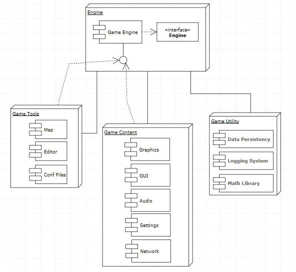 Game Engine Solutions | IntechOpen
