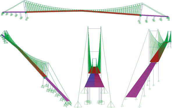 Structural Identification (St-Id) Concept for Performance