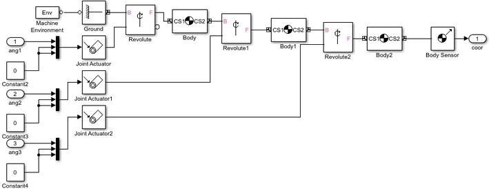 Forward and Inverse Kinematics Using Pseudoinverse and