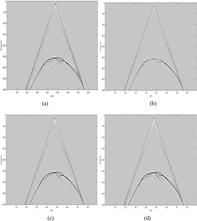 Optimized Finite Difference Methods for Seismic Acoustic