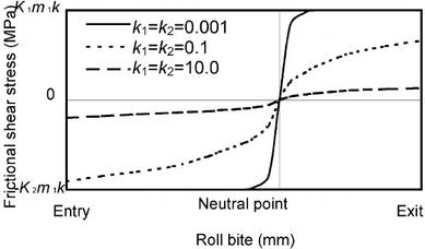 Application of Finite Element Analysis in Multiscale Metal