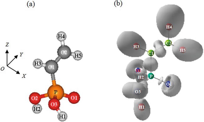 Ab-Initio Modeling of Lubricant Reactions with a Metal Al (111