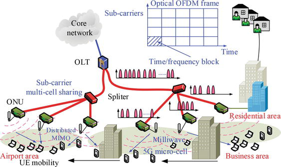 Co-Channel Interference Cancellation for 5G Cellular