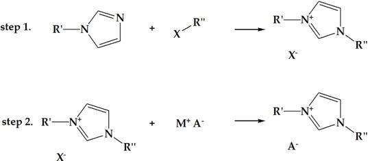 Ionic Liquid for High Voltage Supercapacitor | IntechOpen